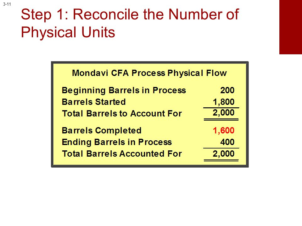 Step 1: Reconcile the Number of Physical Units 3-11