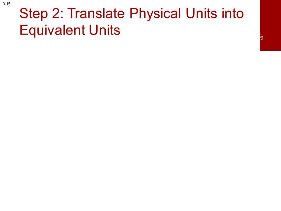 Exh. 20-22 Step 2: Translate Physical Units into Equivalent Units 3-15