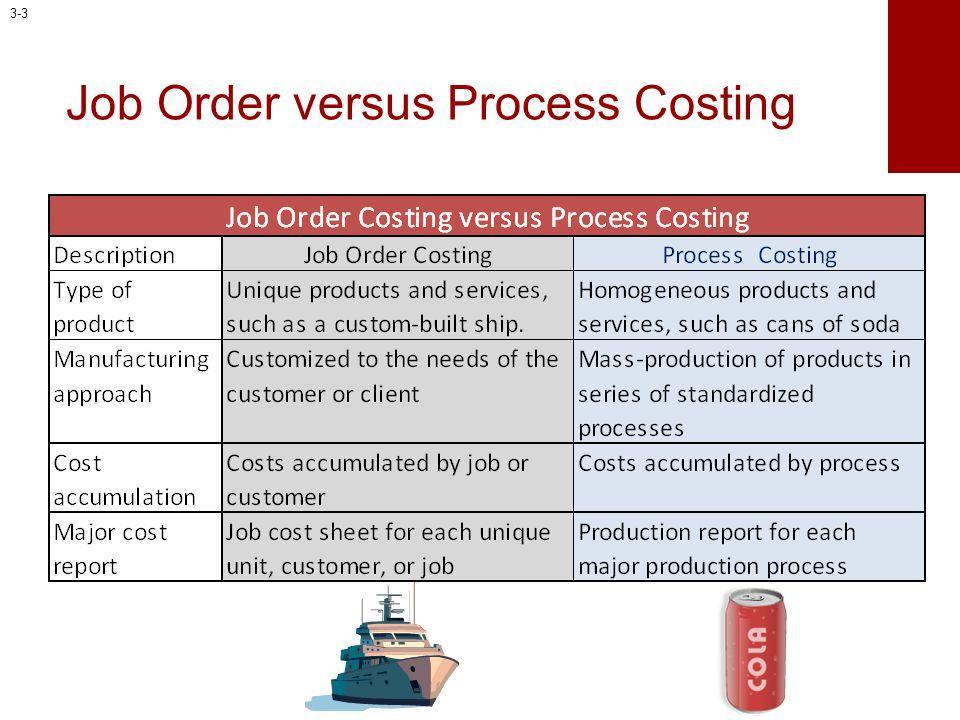 Job Order versus Process Costing 3-3