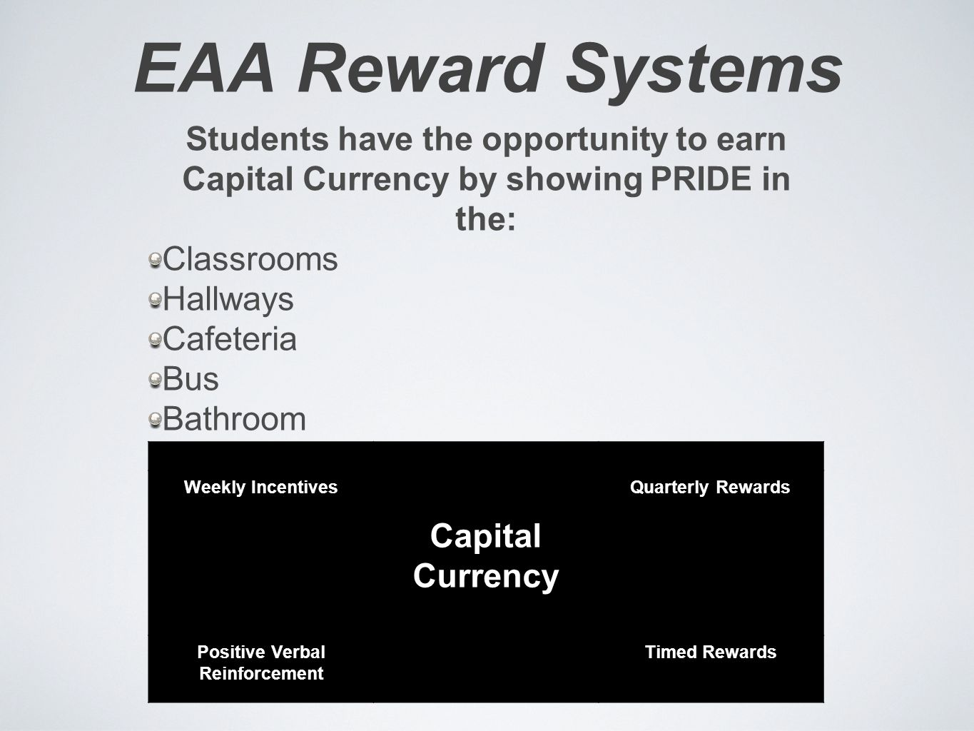 EAA Reward Systems Students have the opportunity to earn Capital Currency by showing PRIDE in the: Classrooms Hallways Cafeteria Bus Bathroom Students