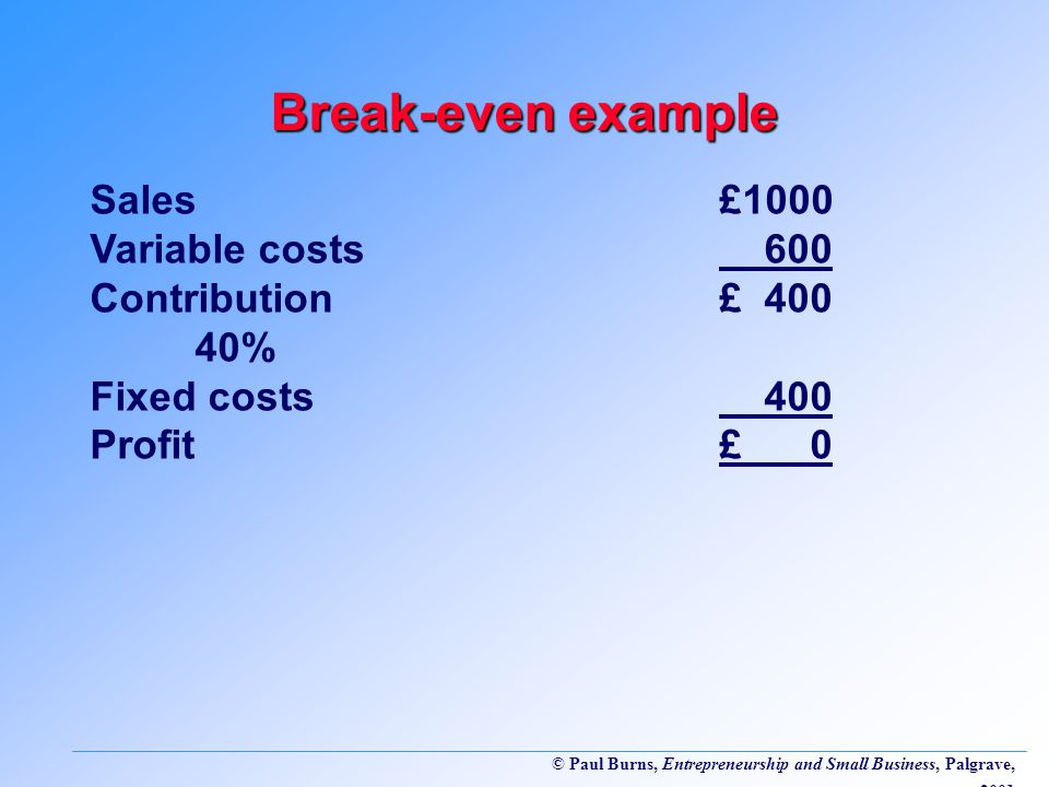 © Paul Burns, Entrepreneurship and Small Business, Palgrave, 2001 Sales£1000 Variable costs 600 Contribution£ 400 40% Fixed costs 400 Profit£ 0 Break-even example