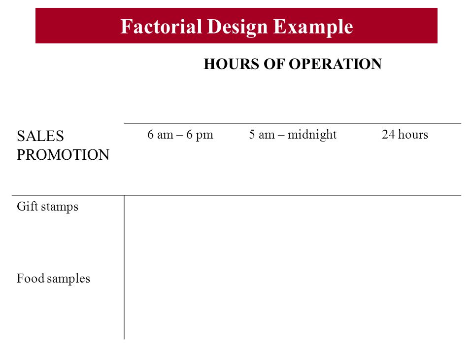 Factorial Design Example HOURS OF OPERATION SALES PROMOTION 6 am – 6 pm5 am – midnight24 hours Gift stamps Food samples
