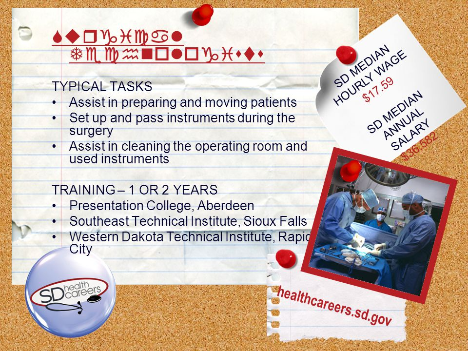 SD MEDIAN HOURLY WAGE $17.59 SD MEDIAN ANNUAL SALARY $36,582 Surgical Technologists TYPICAL TASKS Assist in preparing and moving patients Set up and pass instruments during the surgery Assist in cleaning the operating room and used instruments TRAINING – 1 OR 2 YEARS Presentation College, Aberdeen Southeast Technical Institute, Sioux Falls Western Dakota Technical Institute, Rapid City