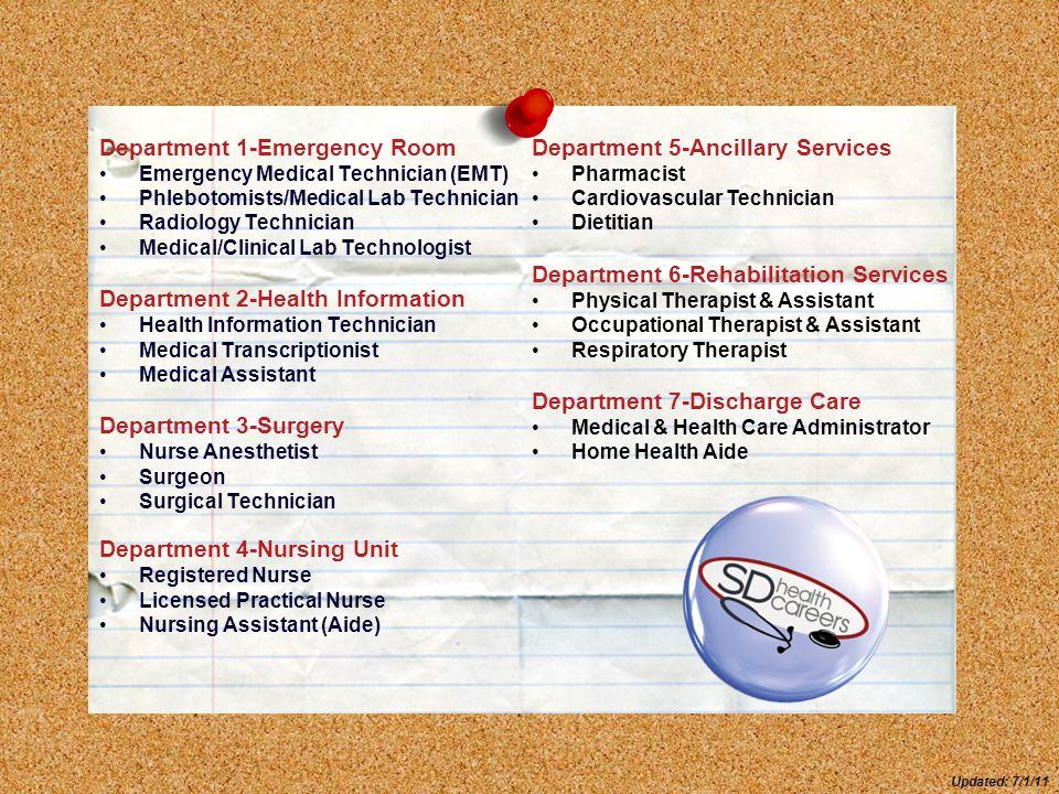 Department 1-Emergency Room Emergency Medical Technician (EMT) Phlebotomists/Medical Lab Technician Radiology Technician Medical/Clinical Lab Technolo