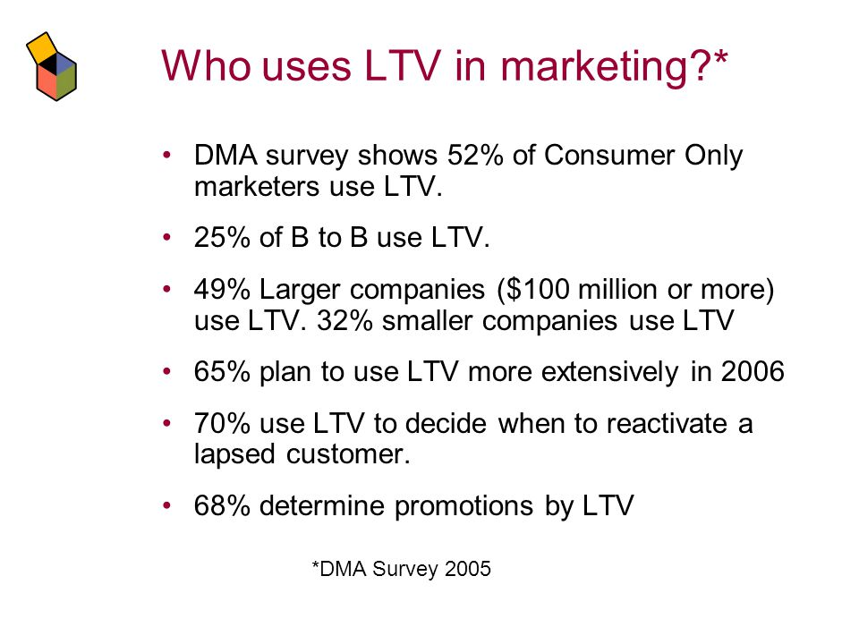Who uses LTV in marketing * DMA survey shows 52% of Consumer Only marketers use LTV.