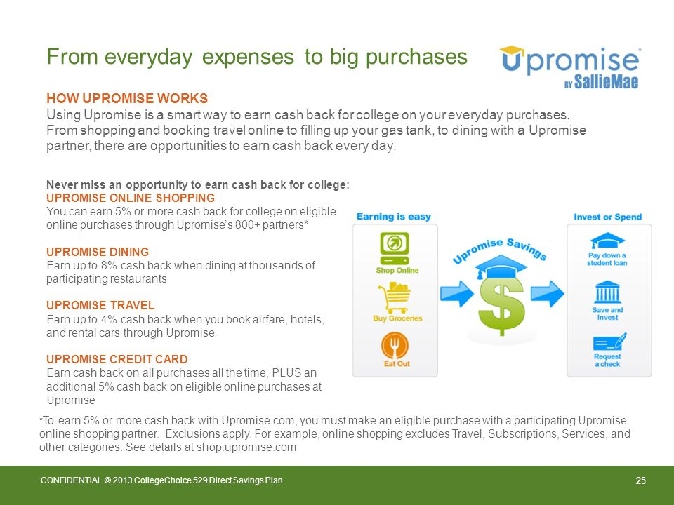 25 CONFIDENTIAL © 2013 CollegeChoice 529 Direct Savings Plan From everyday expenses to big purchases HOW UPROMISE WORKS Using Upromise is a smart way to earn cash back for college on your everyday purchases.