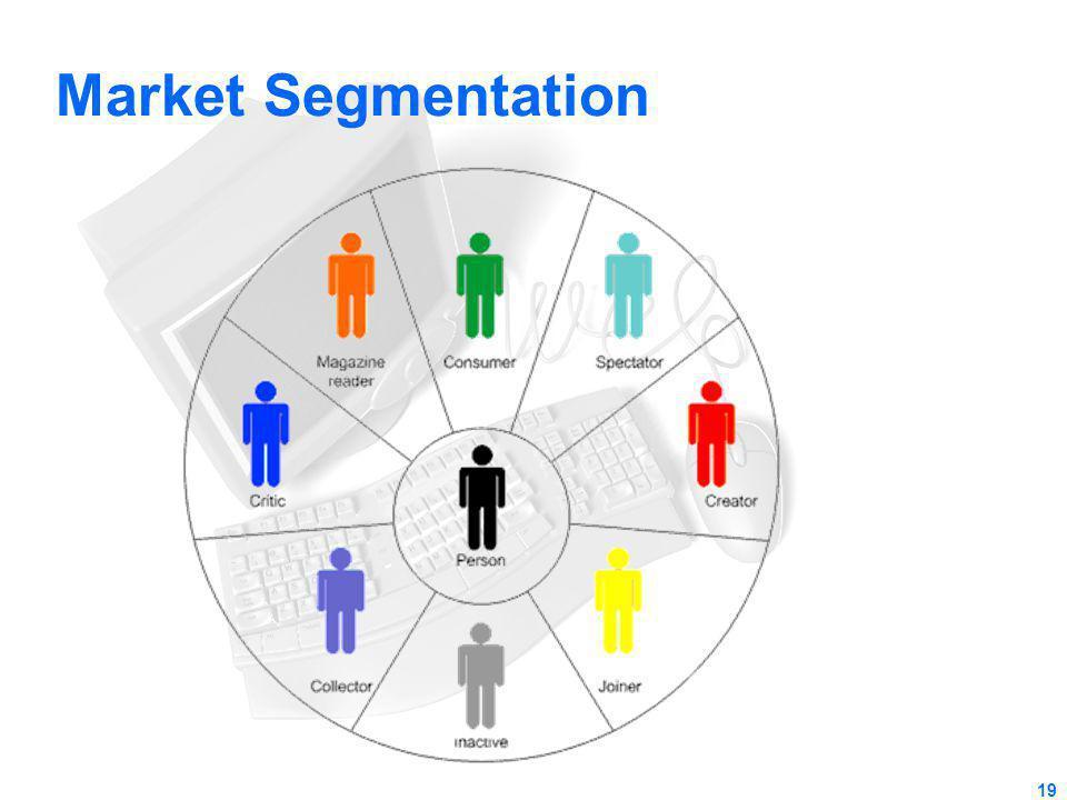 Market Segmentation 19