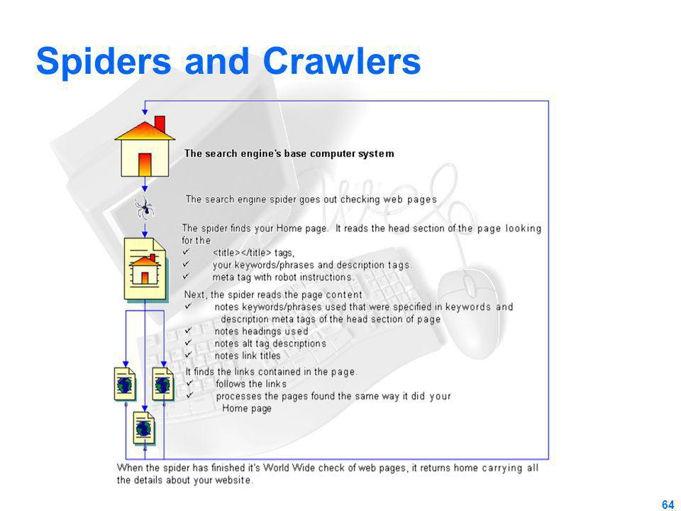 64 Spiders and Crawlers