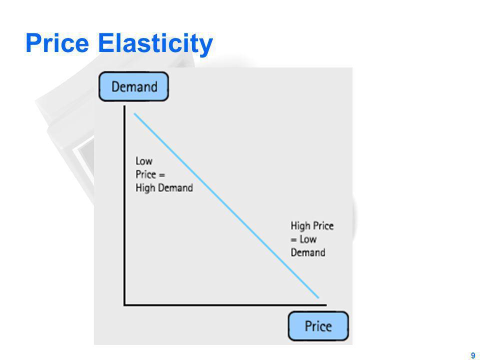 Price Elasticity 9