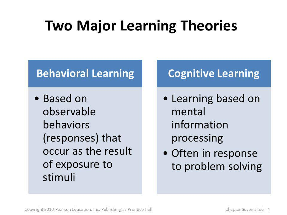 The Tricomponent Model Cognitive: K nowledge and perceptions acquired by a combination of direct experience with the attitude object and related information from various sources Affective: E motions or feelings about a particular product or brand (attitude object) Conative: The likelihood or tendency that an individual will undertake a specific action or behave in a particular way with regard to the attitude object