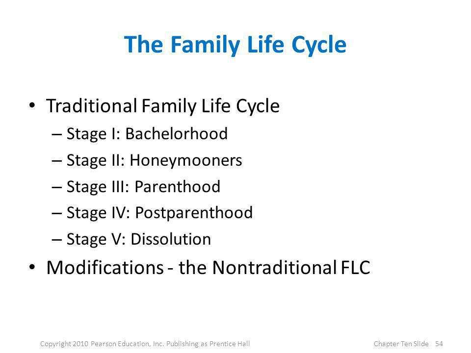 The Family Life Cycle Traditional Family Life Cycle – Stage I: Bachelorhood – Stage II: Honeymooners – Stage III: Parenthood – Stage IV: Postparenthoo