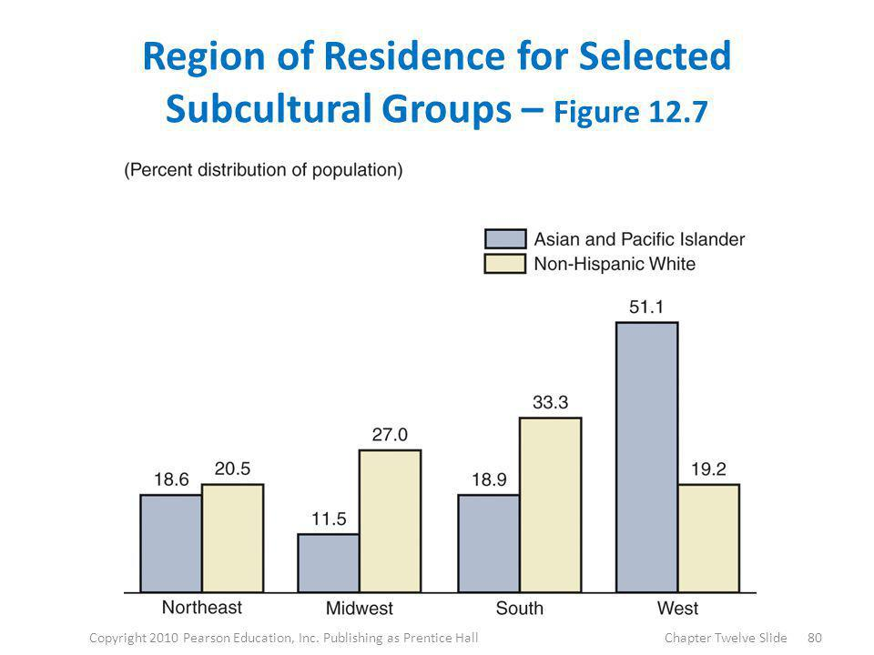 Region of Residence for Selected Subcultural Groups – Figure 12.7 80Copyright 2010 Pearson Education, Inc. Publishing as Prentice HallChapter Twelve S