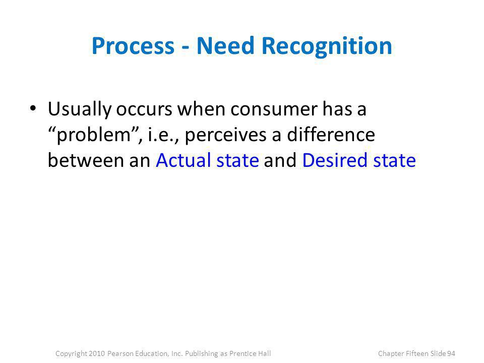 Process - Need Recognition Usually occurs when consumer has a problem, i.e., perceives a difference between an Actual state and Desired state Copyrigh