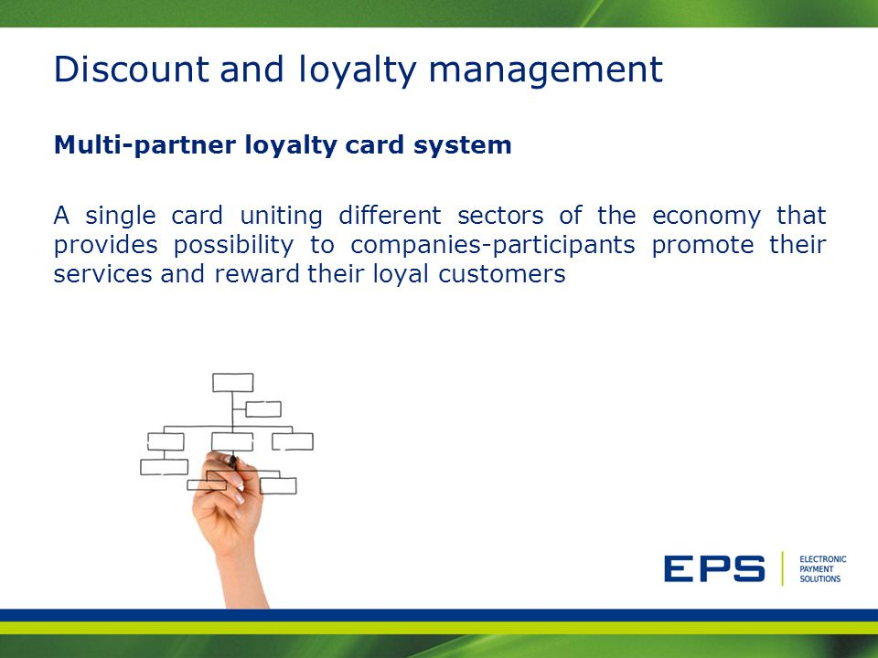 Discount and loyalty management Multi-partner loyalty card system A single card uniting different sectors of the economy that provides possibility to