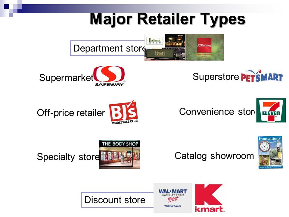 Major Retailer Types Specialty store Department store Supermarket Convenience store Discount store Off-price retailer Superstore Catalog showroom