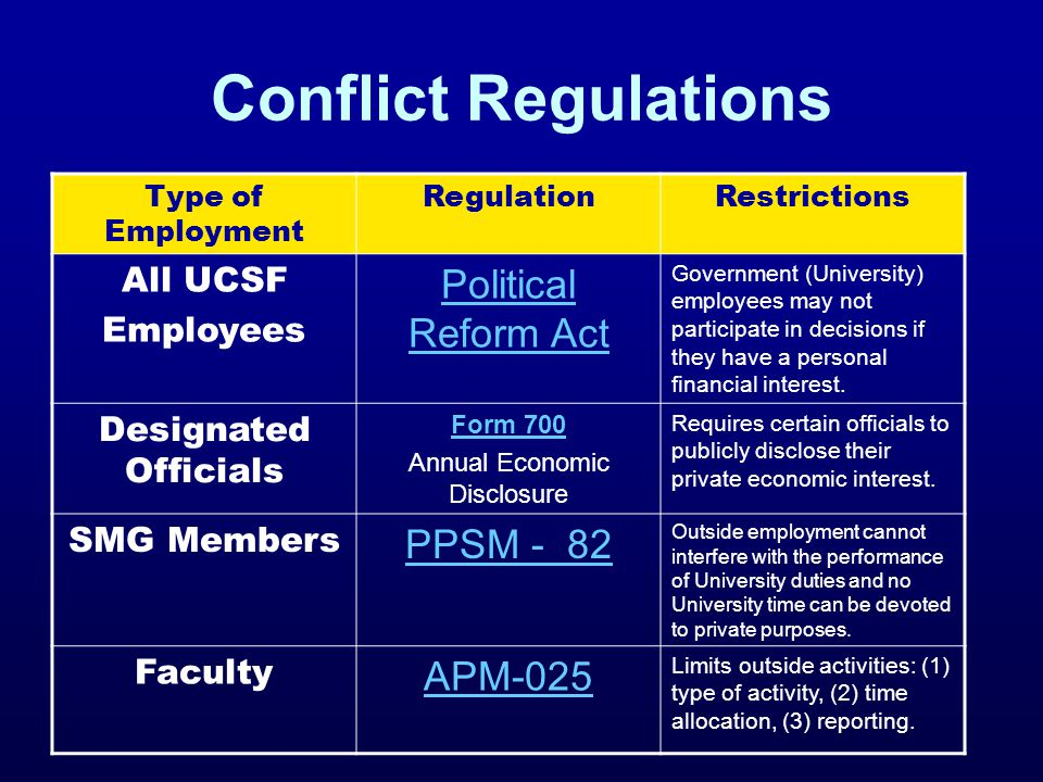 Conflict Regulations Type of Employment Political Reform Act Form 700 Annual Economic Disclosure PPSM - 82APM - 025 All UCSF Employees X Designated Officials XX SMG Members XX Faculty XX NOTE – employees in multiple employment categories are covered by all applicable regulations.