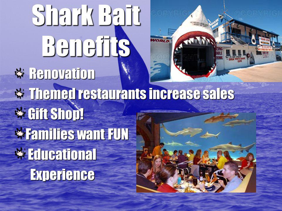 Shark Bait Benefits Renovation Renovation Themed restaurants increase sales Themed restaurants increase sales Gift Shop.