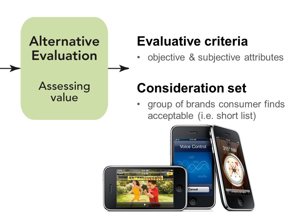 Evaluative criteria objective & subjective attributes Consideration set group of brands consumer finds acceptable (i.e. short list)