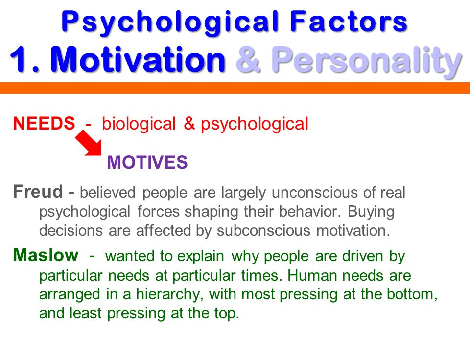 NEEDS - biological & psychological MOTIVES Freud - believed people are largely unconscious of real psychological forces shaping their behavior. Buying