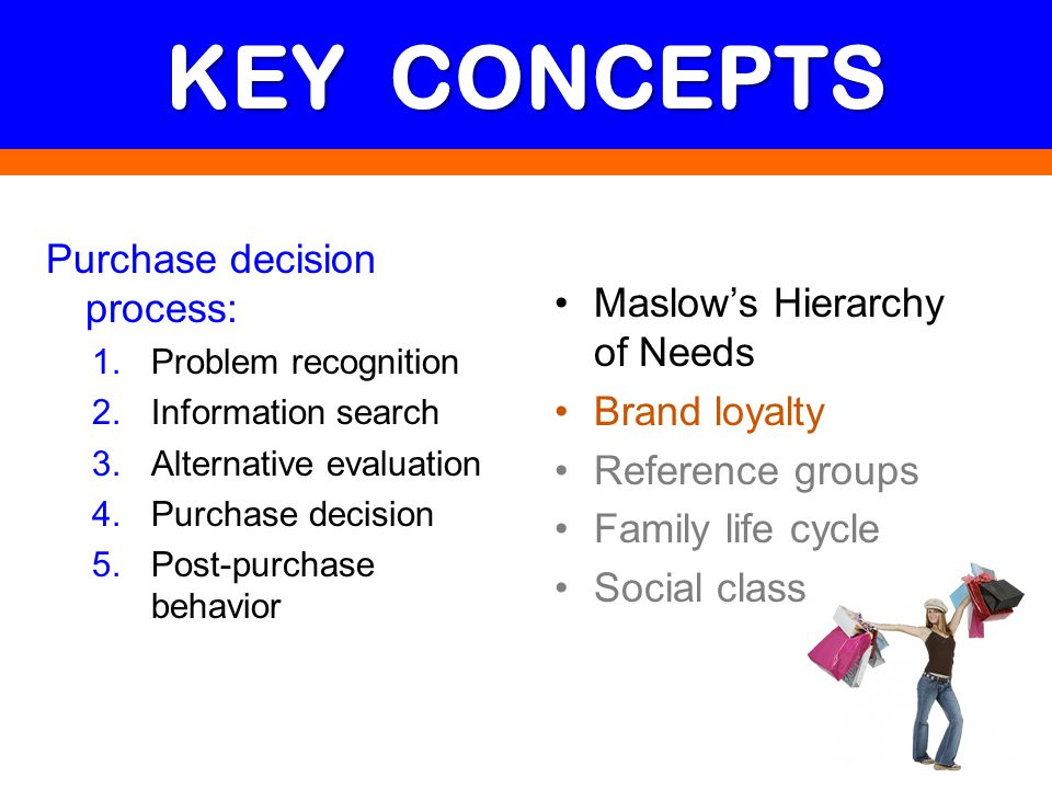 KEY CONCEPTS Purchase decision process: 1.Problem recognition 2.Information search 3.Alternative evaluation 4.Purchase decision 5.Post-purchase behavi