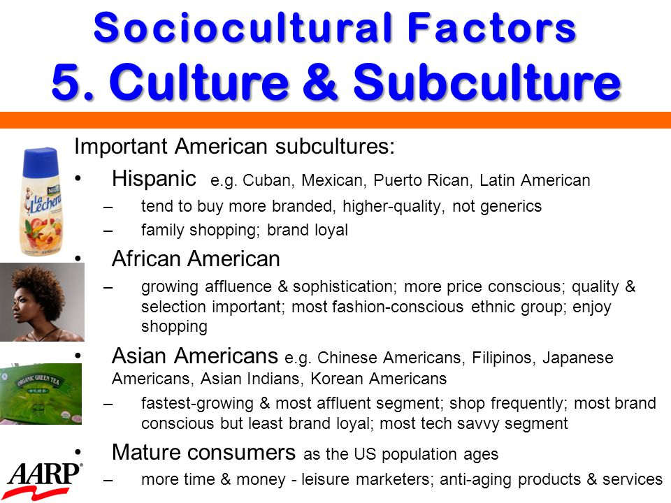 Important American subcultures: Hispanic e.g. Cuban, Mexican, Puerto Rican, Latin American –tend to buy more branded, higher-quality, not generics –fa