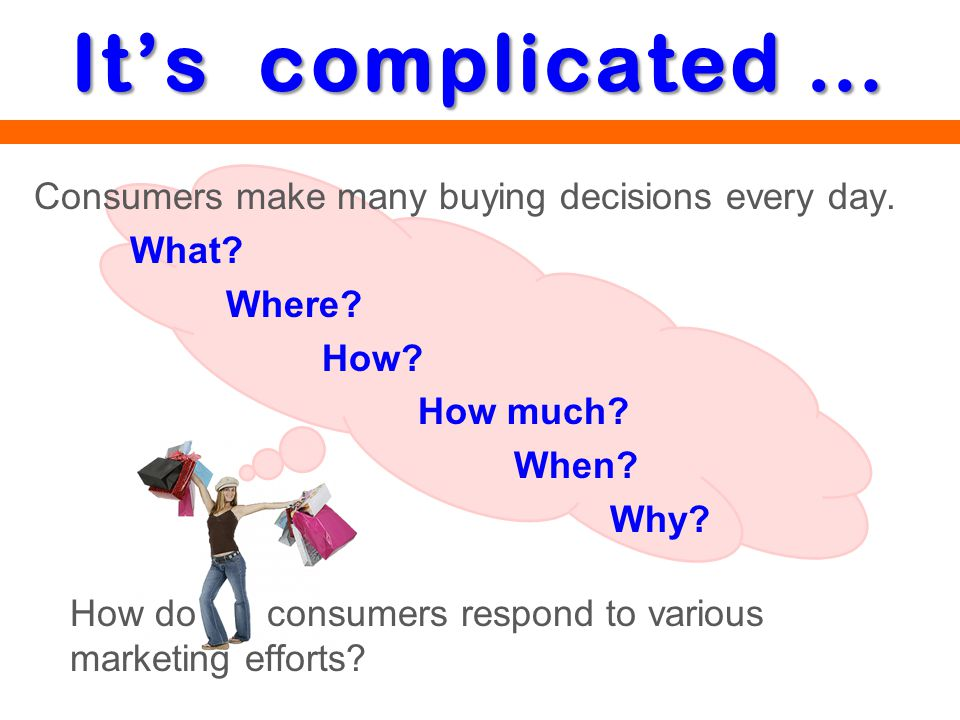 Stimulus-Response Model of Buyer Behavior Marketing Product Price Place Promotion Other Economic Technological Political Cultural Marketing & other stimuli Buyers black box Buyer character- istics Buyer decision process Buyer responses Product choices Brand choices Dealer choices Purchase timing Purchase amount