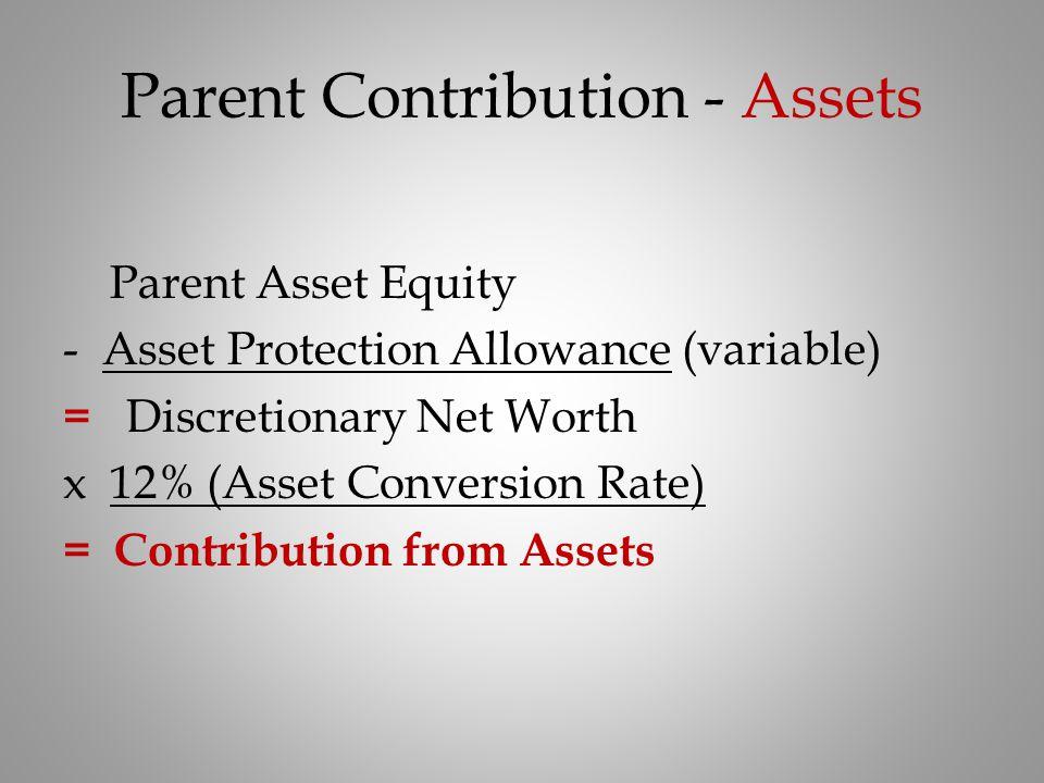 Parent Contribution - Assets Parent Asset Equity -Asset Protection Allowance (variable) = Discretionary Net Worth x 12% (Asset Conversion Rate) = Cont