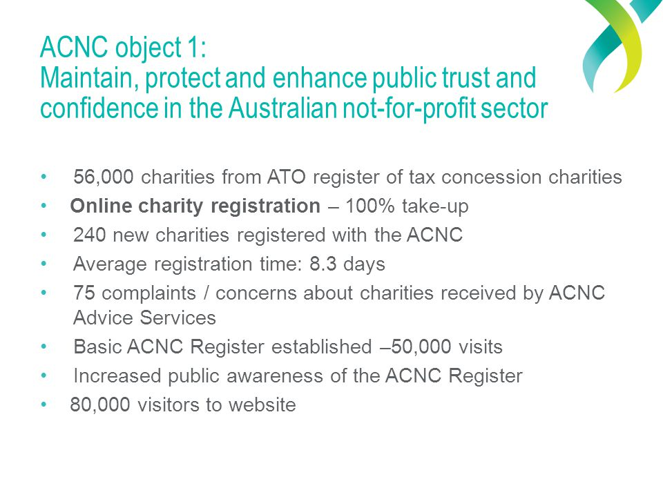 ACNC object 1: Maintain, protect and enhance public trust and confidence in the Australian not-for-profit sector 56,000 charities from ATO register of tax concession charities Online charity registration – 100% take-up 240 new charities registered with the ACNC Average registration time: 8.3 days 75 complaints / concerns about charities received by ACNC Advice Services Basic ACNC Register established –50,000 visits Increased public awareness of the ACNC Register 80,000 visitors to website