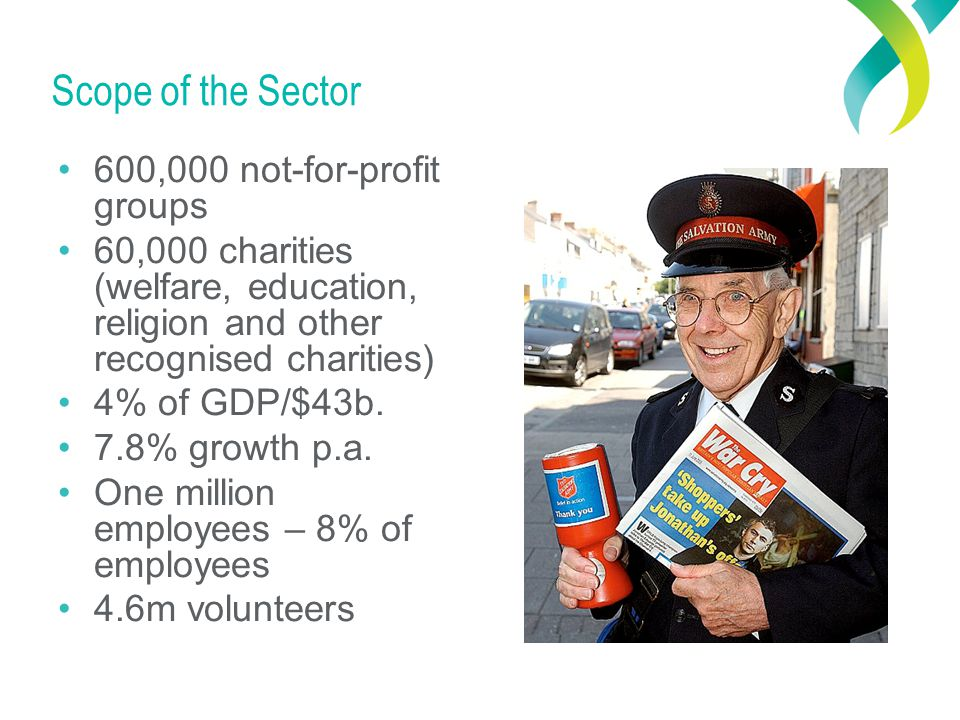 Scope of the Sector 600,000 not-for-profit groups 60,000 charities (welfare, education, religion and other recognised charities) 4% of GDP/$43b.