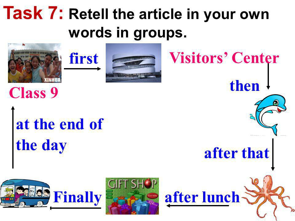 Class 9 then after that after lunchFinally at the end of the day Task 7: Retell the article in your own words in groups. first Visitors Center