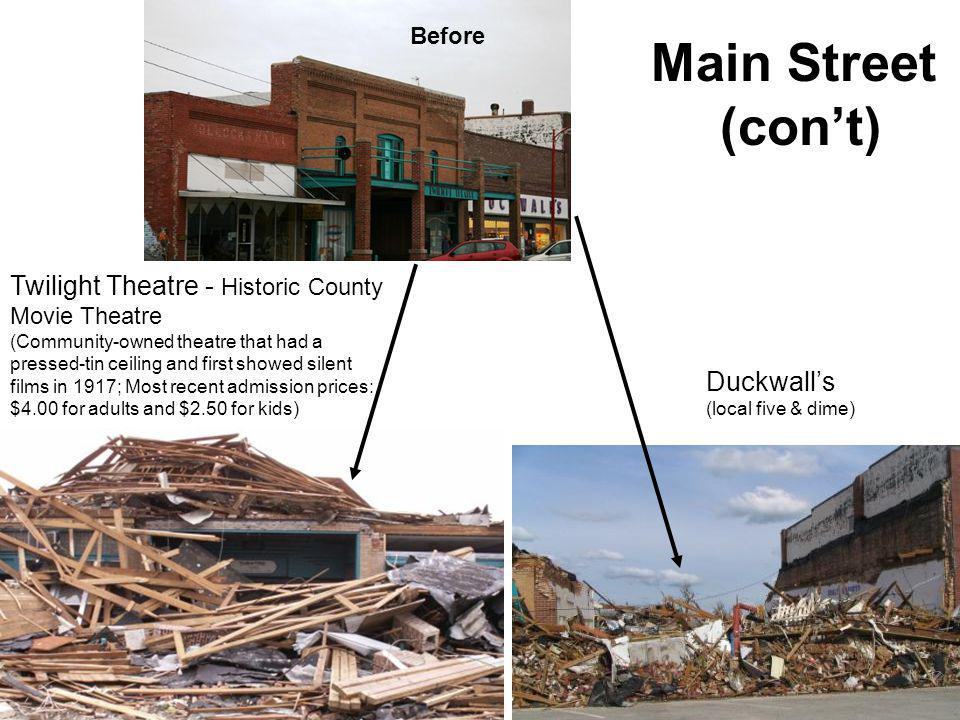 Main Street (cont) Duckwalls (local five & dime) Before Twilight Theatre - Historic County Movie Theatre (Community-owned theatre that had a pressed-t