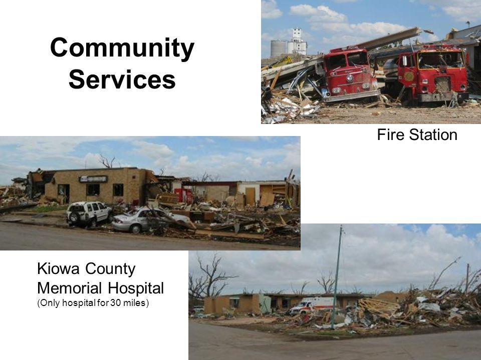 Kiowa County Memorial Hospital (Only hospital for 30 miles) Fire Station Community Services