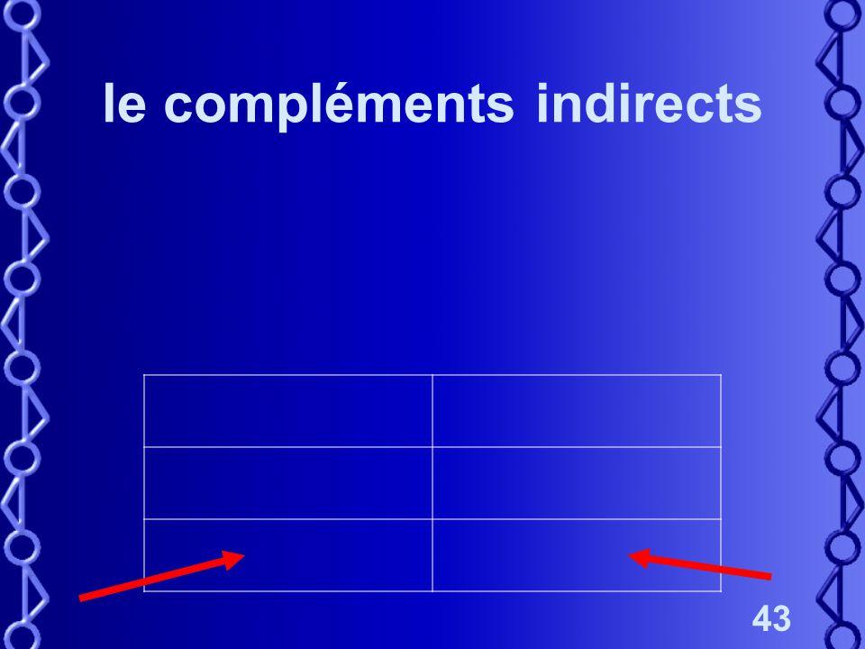 43 le compléments indirects