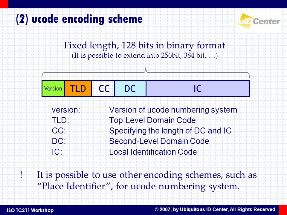 ISO TC211 Workshop © 2007, by Ubiquitous ID Center, All Rights Reserved (2) ucode encoding scheme version:Version of ucode numbering system TLD:Top-Level Domain Code CC: Specifying the length of DC and IC DC: Second-Level Domain Code IC: Local Identification Code Version TLD CCDCIC Fixed length, 128 bits in binary format (It is possible to extend into 256bit, 384 bit, …) !It is possible to use other encoding schemes, such as Place Identifier, for ucode numbering system.