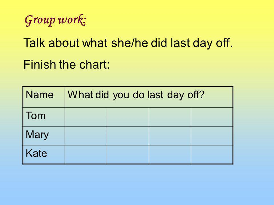 Group work: Talk about what she/he did last day off. Finish the chart: NameWhat did you do last day off? Tom Mary Kate