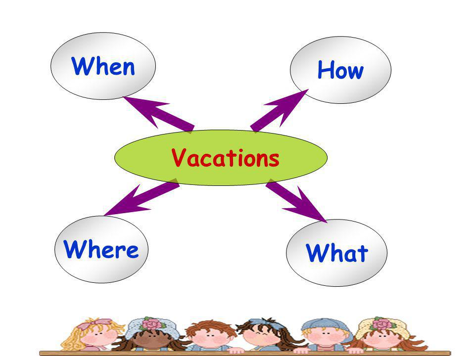 Where When How What Vacations