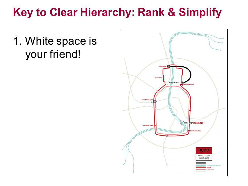 Key to Clear Hierarchy: Rank & Simplify 1. White space is your friend!