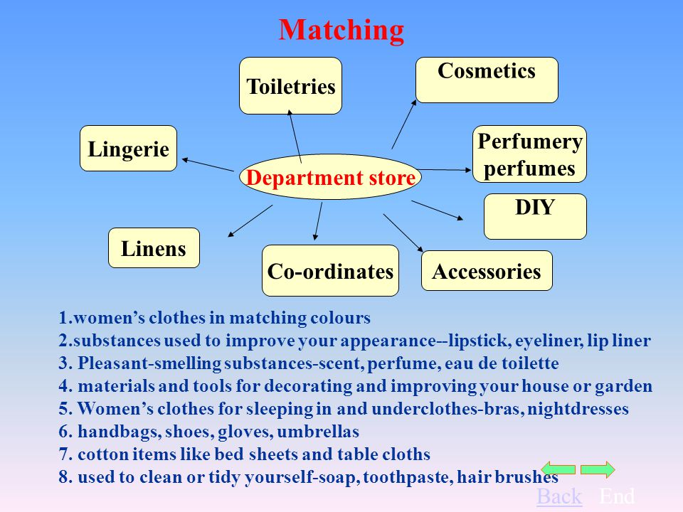 BackEnd Matching Department store Cosmetics Co-ordinates Linens Perfumery perfumes Toiletries Lingerie DIY Accessories 1.womens clothes in matching colours 2.substances used to improve your appearance--lipstick, eyeliner, lip liner 3.