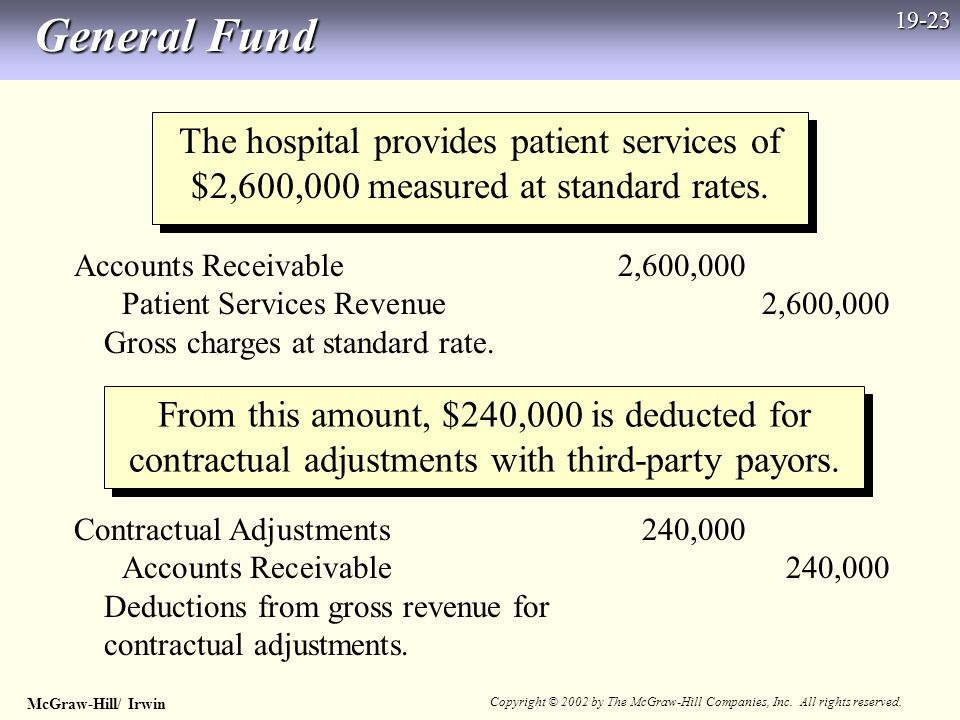 McGraw-Hill/ Irwin Copyright © 2002 by The McGraw-Hill Companies, Inc. All rights reserved. 19-23 General Fund The hospital provides patient services