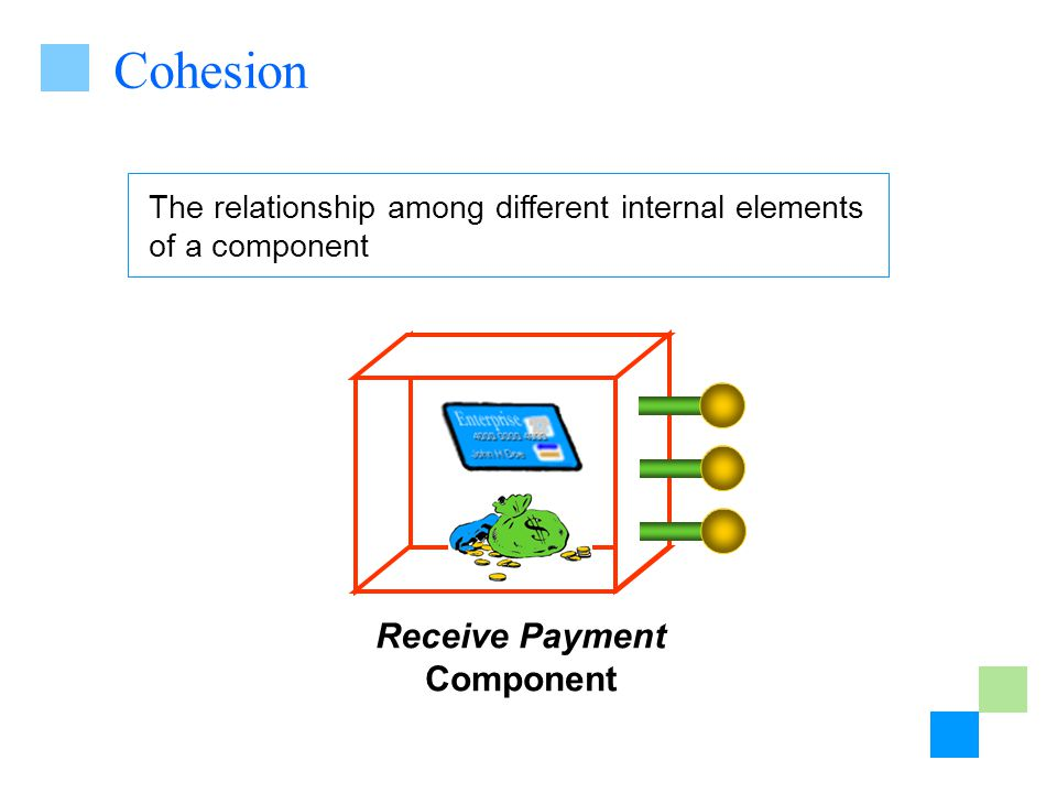 Cohesion The relationship among different internal elements of a component Receive Payment Component