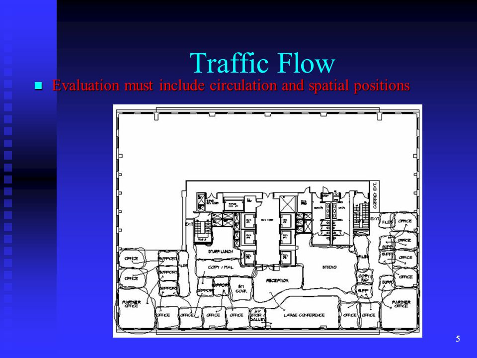 5 Traffic Flow Evaluation must include circulation and spatial positions Evaluation must include circulation and spatial positions