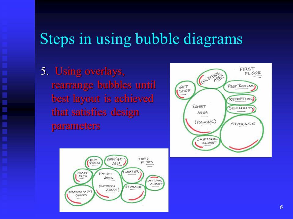 7 Steps in using bubble diagrams 6. From final bubble diagram create a preliminary design