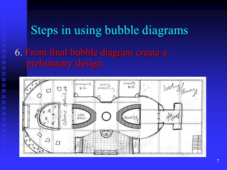 7 Steps in using bubble diagrams 6. From final bubble diagram create a preliminary design
