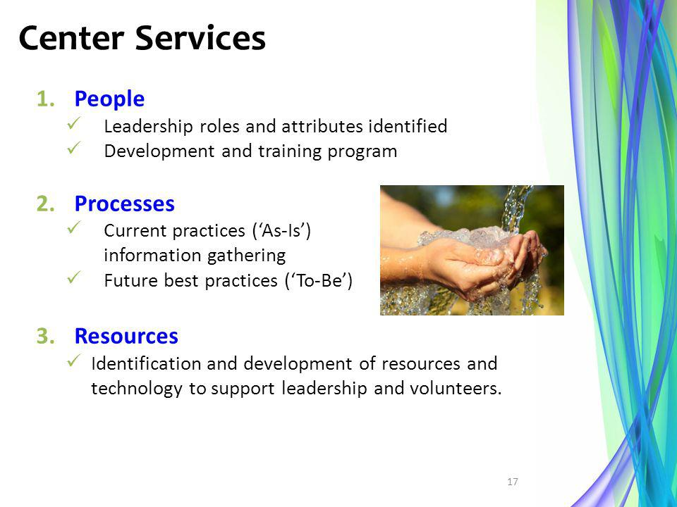 Center Services 1.People Leadership roles and attributes identified Development and training program 2.Processes Current practices (As-Is) information