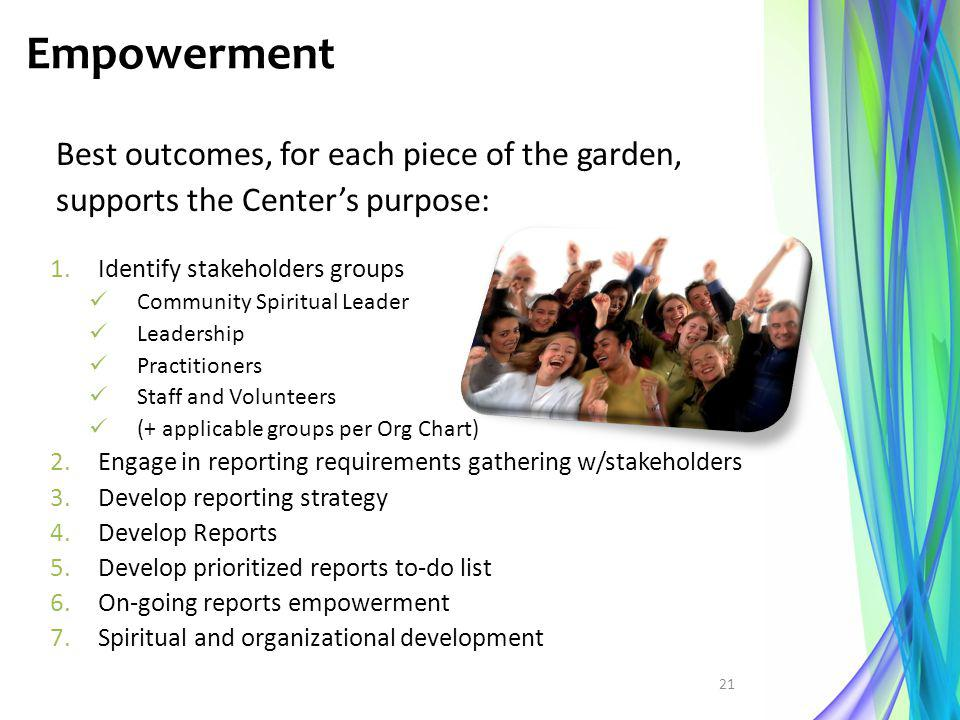 Empowerment Best outcomes, for each piece of the garden, supports the Centers purpose: 1.Identify stakeholders groups Community Spiritual Leader Leade