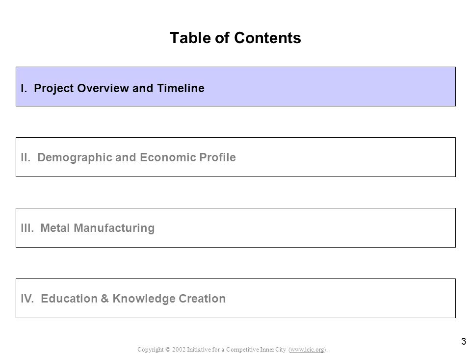 Copyright © 2002 Initiative for a Competitive Inner City (www.icic.org). 3 Table of Contents I. Project Overview and Timeline III. Metal Manufacturing
