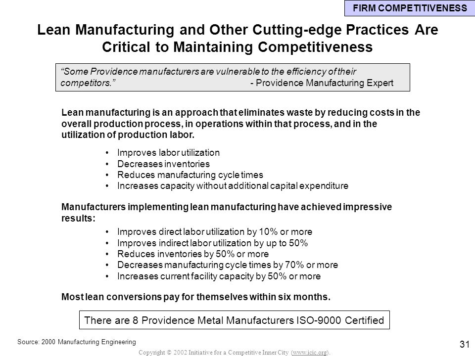 Copyright © 2002 Initiative for a Competitive Inner City (www.icic.org). 31 Lean Manufacturing and Other Cutting-edge Practices Are Critical to Mainta