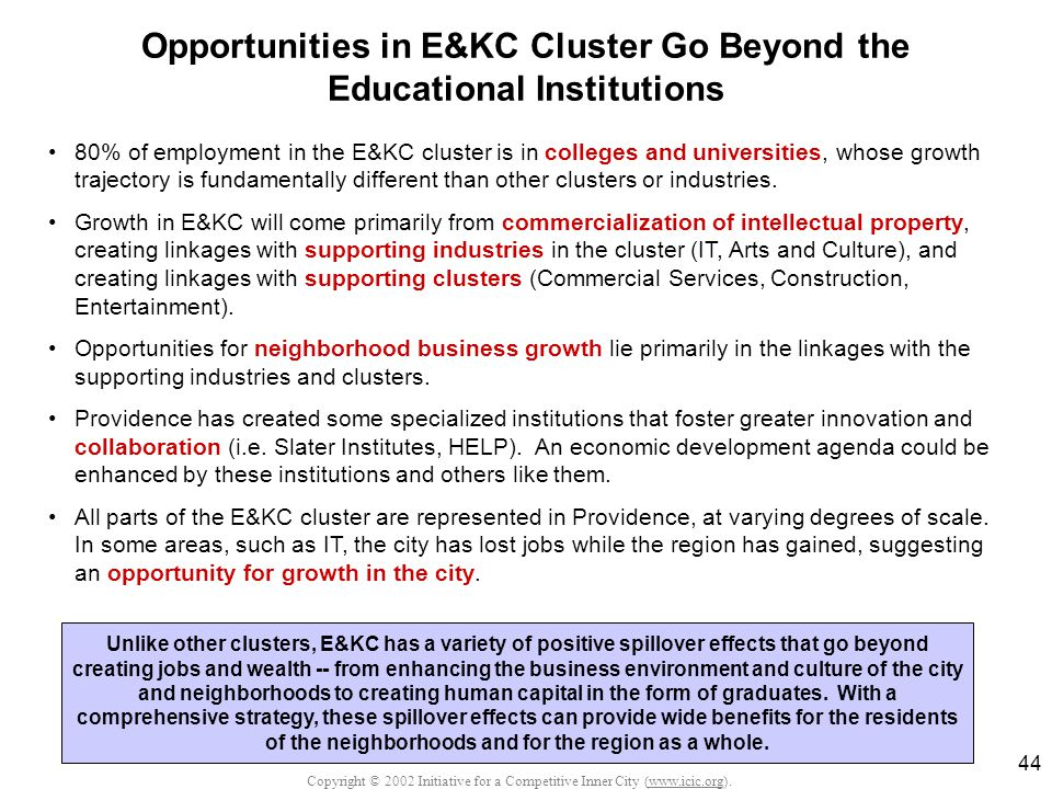 Copyright © 2002 Initiative for a Competitive Inner City (www.icic.org). 44 Opportunities in E&KC Cluster Go Beyond the Educational Institutions 80% o