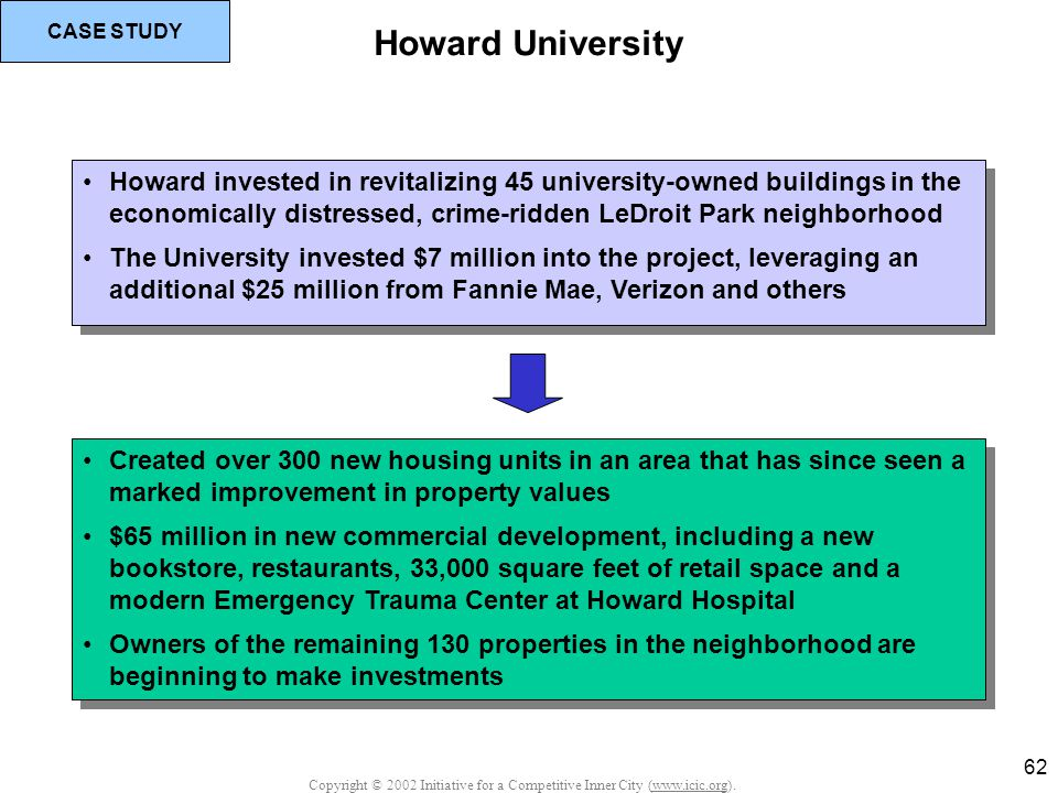 Copyright © 2002 Initiative for a Competitive Inner City (www.icic.org). 62 Howard University Howard invested in revitalizing 45 university-owned buil