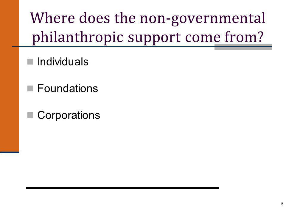 Individuals Foundations Corporations 6 Where does the non-governmental philanthropic support come from